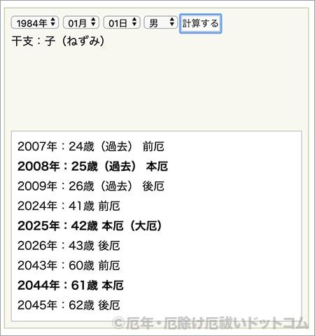 年 生まれ 1984