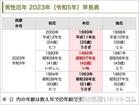 昭和 56 年 は 西暦 何 年